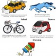 "The folks over at <a href=""http://www.techxav.com/wp-content/uploads/2010/03/browserstransportation.jpg"">CollegeHumor</a> have come up with a great visualization of the five popular web browsers (Firefox, Internet Explorer, Safari, Opera, and Google Chrome) and the modes of transportation they resemble. Not surprisingly, Internet Explorer is the most-criticized browser among the five. Meanwhile, Google Chrome, which resembles a rocket as the mode of transportation, is touted ""Very fast. That's about it."""